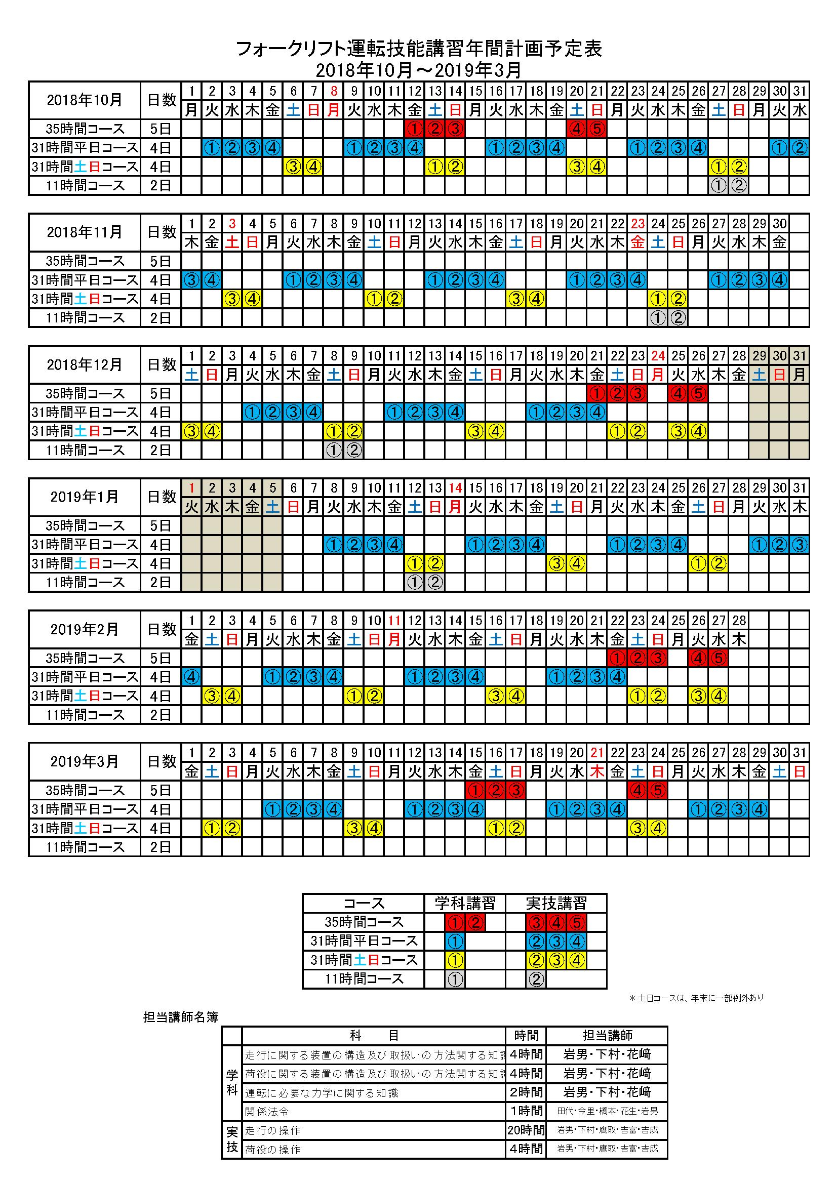 フォークリフト2018年10月〜2019年03月の講習日程