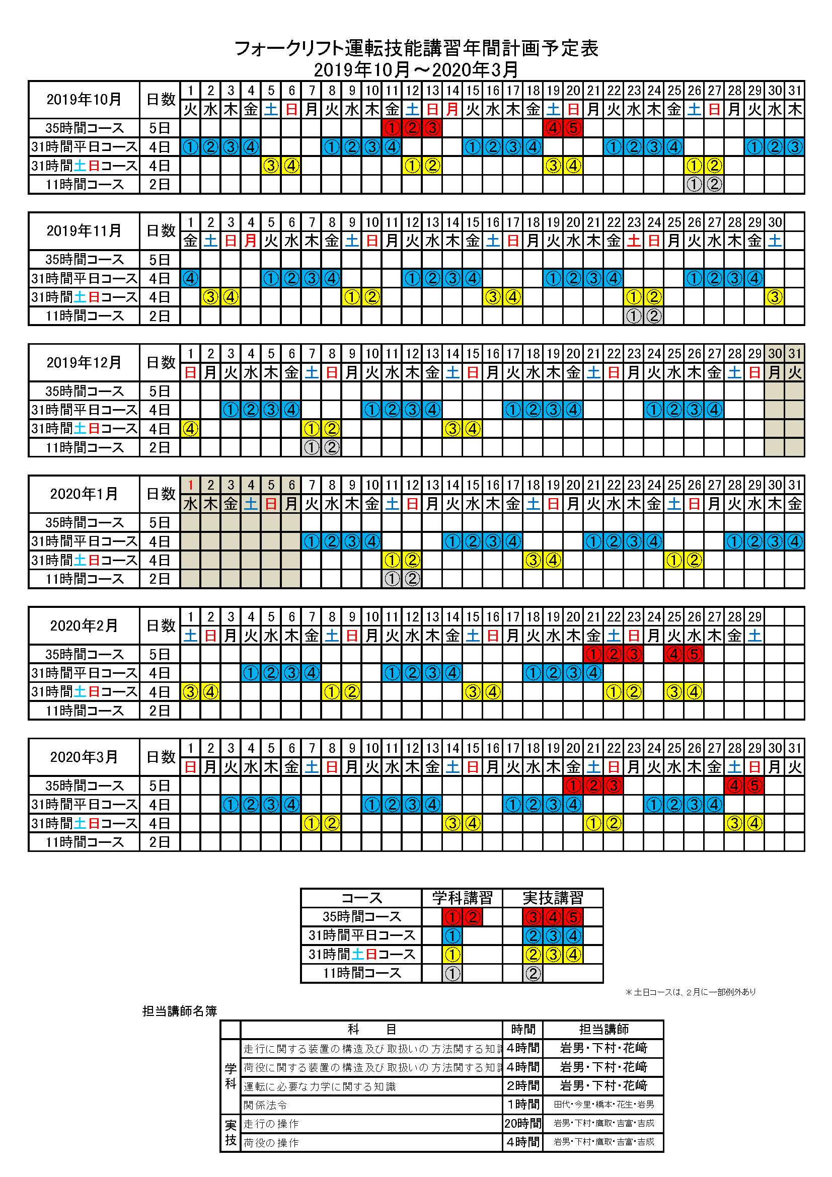 フォークリフト2019年10月〜2020年03月の講習日程