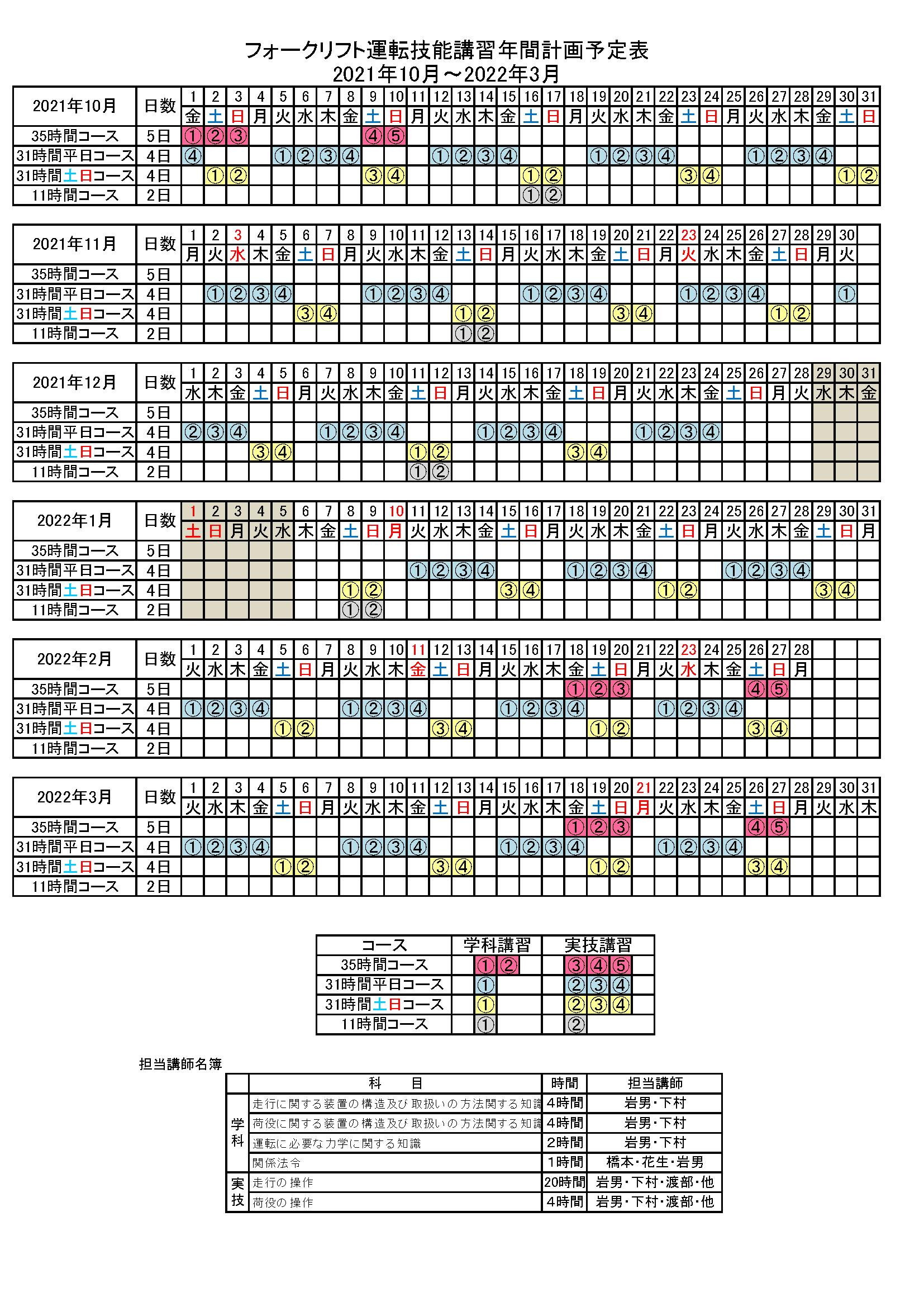フォークリフト2021年10月〜2022年03月の講習日程